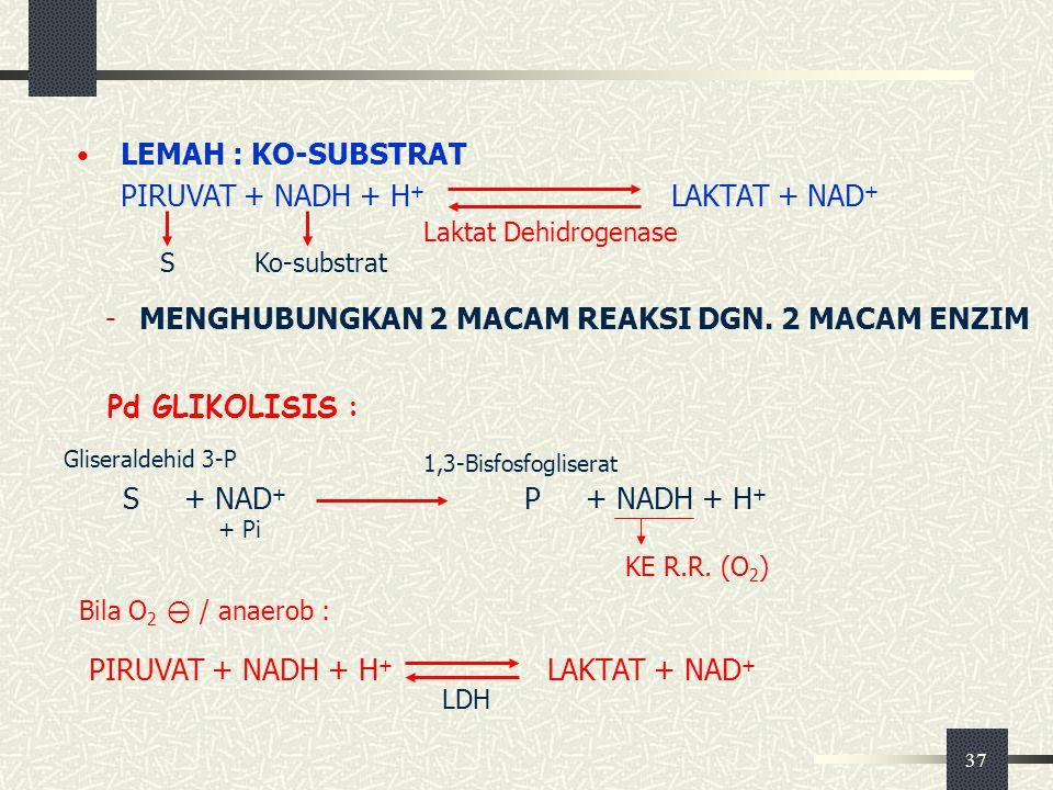 37 LEMAH : KO-SUBSTRAT PIRUVAT + NADH + H + LAKTAT + NAD + Laktat Dehidrogenase SKo-substrat -MENGHUBUNGKAN 2 MACAM REAKSI DGN. 2 MACAM ENZIM Pd GLIKO