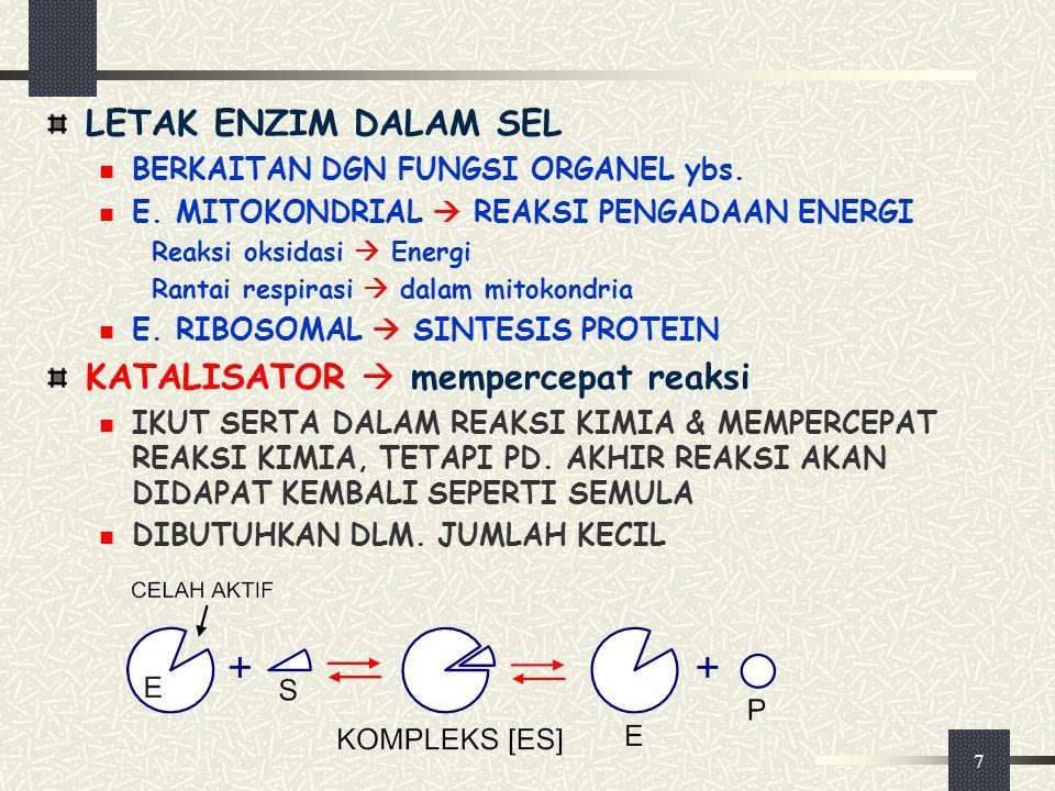 38 FUNGSI KOENZIM  PERANTARA PEMBAWA GUGUS, ATOM TERTENTU ATAU ELEKTRON CONTOH: NAD + NADP + FMN FAD KoQ ELEKTRON:HEME GUGUS LAIN:  ATP  FOSFAT  PIRIDOKSAL FOSFAT  – NH 2 VITAMIN B TERMASUK KOENZIM TPP  THIAMIN NAD  NIASIN NADP  NIASIN FAD  RIBOFLAVIN KoA  ASAM PANTOTENAT ATOM H R.R S  NAD +  FMN  KoQ  Sistem sitokrom  ½ O 2