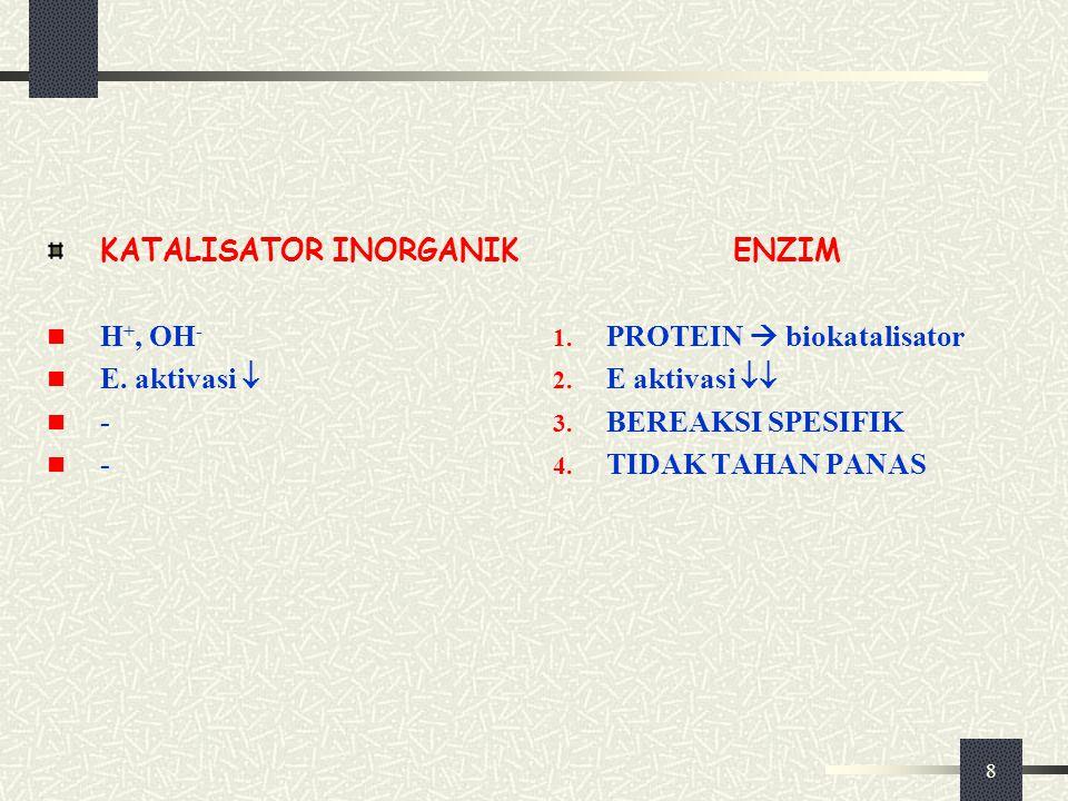 8 KATALISATOR INORGANIK H +, OH - E. aktivasi  - ENZIM 1. PROTEIN  biokatalisator 2. E aktivasi  3. BEREAKSI SPESIFIK 4. TIDAK TAHAN PANAS