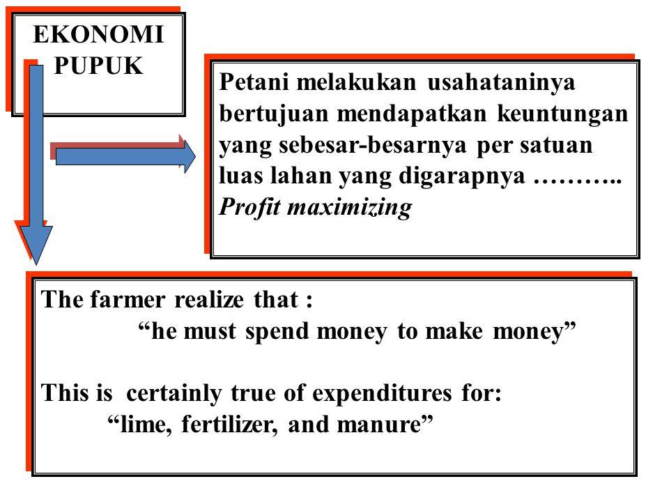 EKONOMI PUPUK Petani melakukan usahataninya bertujuan mendapatkan keuntungan yang sebesar-besarnya per satuan luas lahan yang digarapnya ……….. Profit