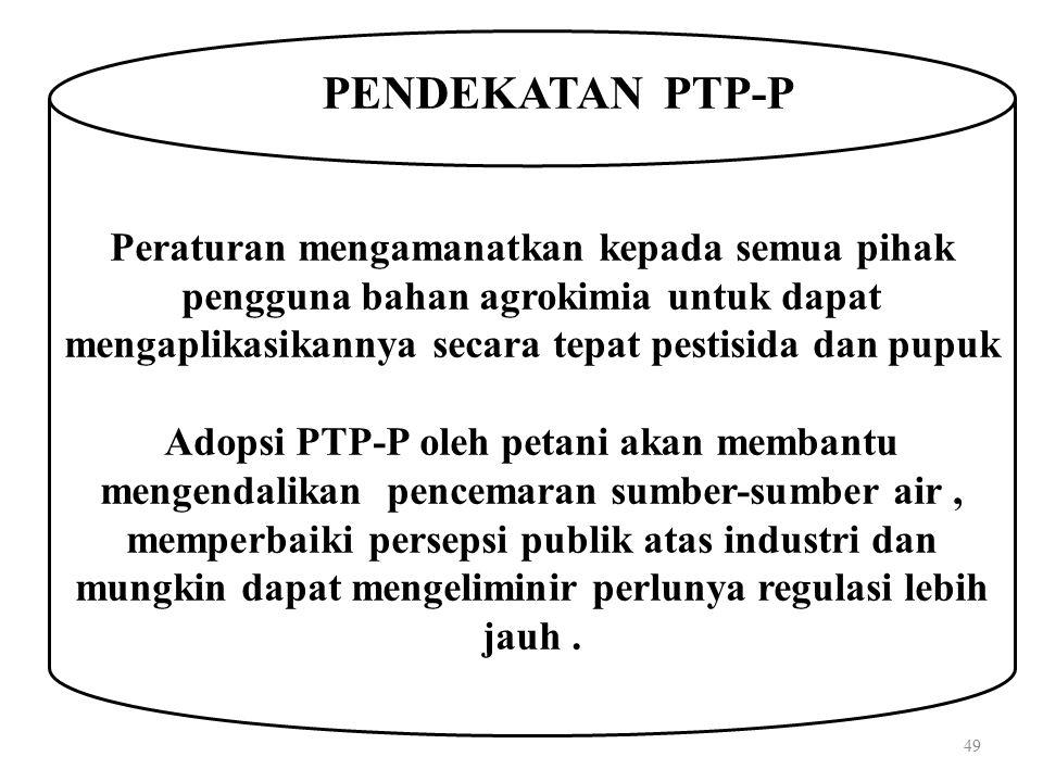 49 Peraturan mengamanatkan kepada semua pihak pengguna bahan agrokimia untuk dapat mengaplikasikannya secara tepat pestisida dan pupuk Adopsi PTP-P ol