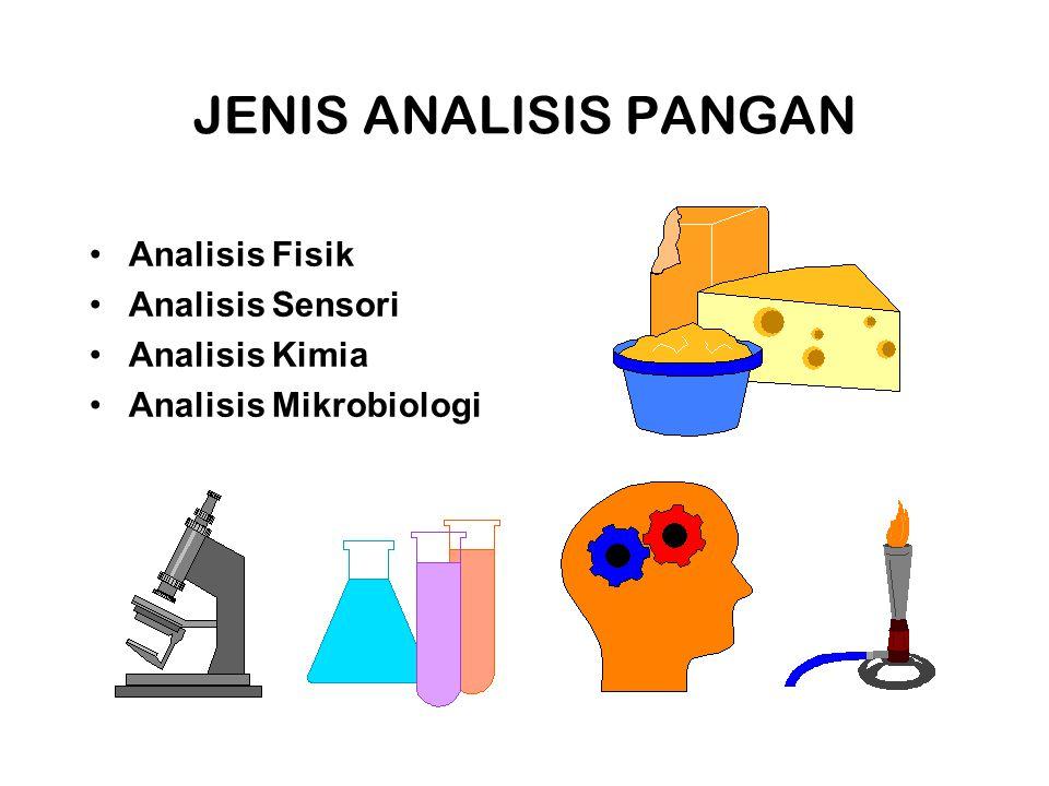 JENIS ANALISIS PANGAN Analisis Fisik Analisis Sensori Analisis Kimia Analisis Mikrobiologi