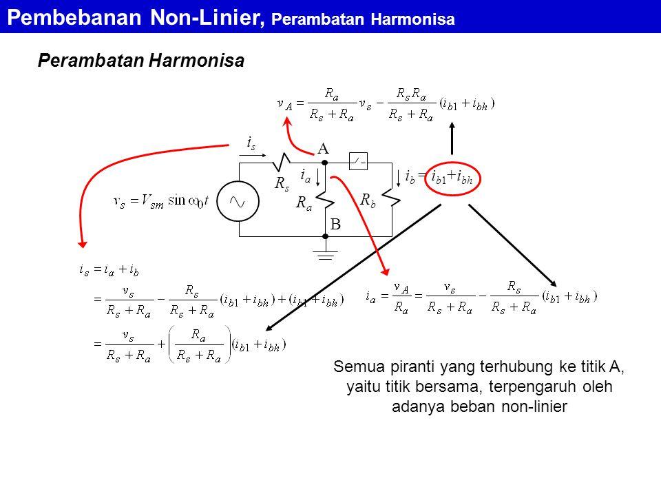 Pembebanan Non-Linier, Perambatan Harmonisa Perambatan Harmonisa RbRb RaRa iaia i b = i b1 +i bh isis RsRs A B Semua piranti yang terhubung ke titik A, yaitu titik bersama, terpengaruh oleh adanya beban non-linier
