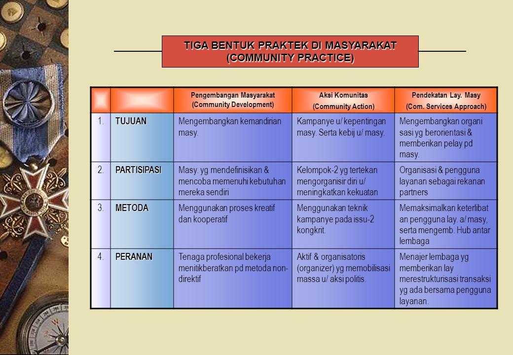 Pengembangan Masyarakat (Community Development) Aksi Komunitas (Community Action) Pendekatan Lay. Masy (Com. Services Approach) 1.TUJUAN Mengembangkan
