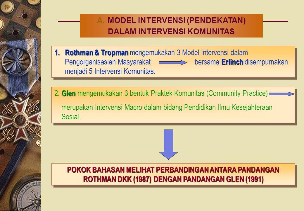 A.MODEL INTERVENSI (PENDEKATAN) DALAM INTERVENSI KOMUNITAS 1.Rothman & Tropman Erlinch 1.Rothman & Tropman mengemukakan 3 Model Intervensi dalam Pengo