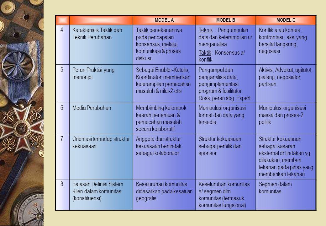 MODEL AMODEL BMODEL C 4.Karakteristik Taktik dan Teknik Perubahan Taktik penekanannya pada pencapaian konsensus, melalui komunikasi & proses diskusi.