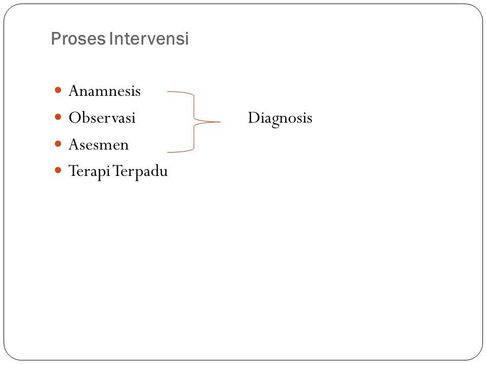 Proses Intervensi Anamnesis ObservasiDiagnosis Asesmen Terapi Terpadu