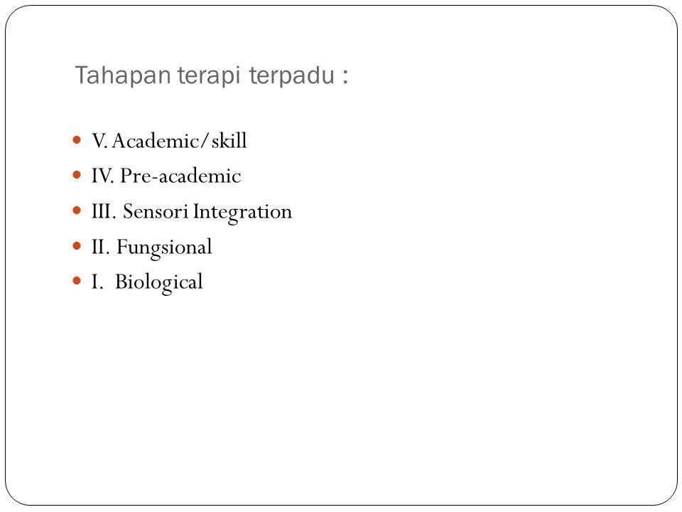 I.Biological : environmental factors, genetics factor, neuropsychological & neurochemical factor II.