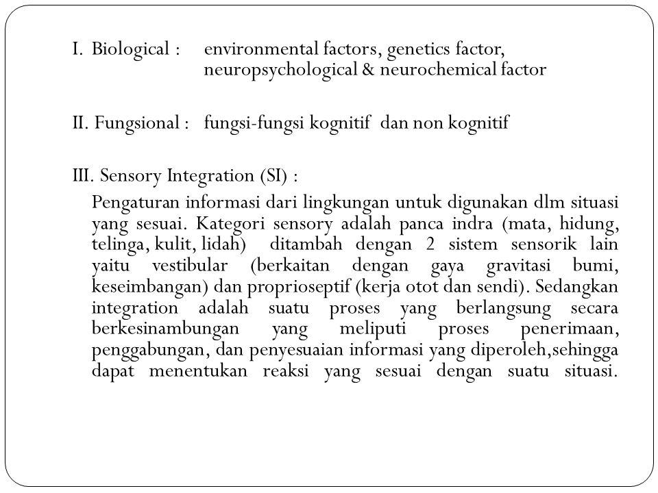 IV.Terapi Pra Akademik : a.
