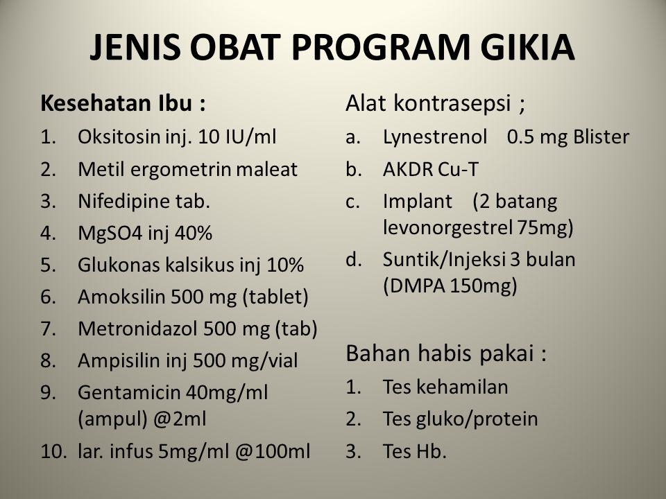 JENIS OBAT PROGRAM GIKIA Kesehatan Ibu : 1.Oksitosin inj. 10 IU/ml 2.Metil ergometrin maleat 3.Nifedipine tab. 4.MgSO4 inj 40% 5.Glukonas kalsikus inj