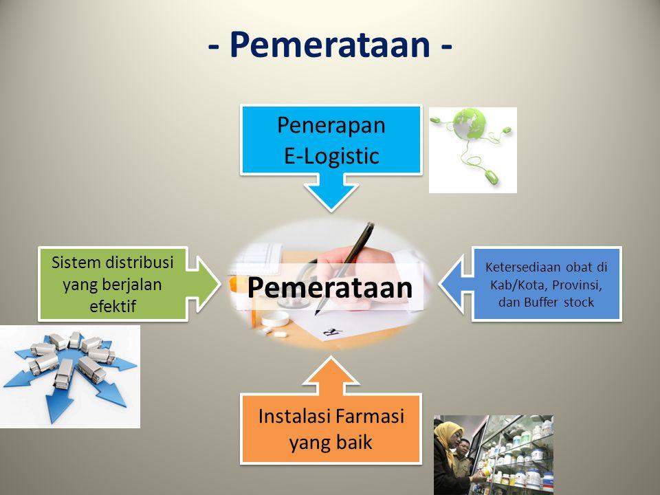- Pemerataan - Pemerataan Sistem distribusi yang berjalan efektif Penerapan E-Logistic Penerapan E-Logistic Ketersediaan obat di Kab/Kota, Provinsi, d