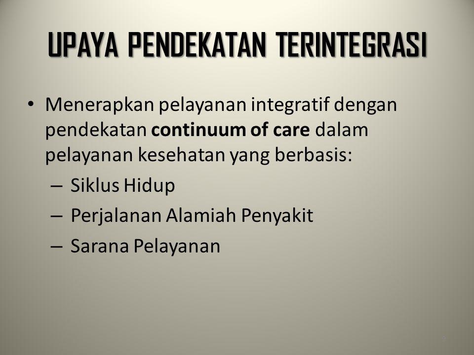 UPAYA PENDEKATAN TERINTEGRASI Menerapkan pelayanan integratif dengan pendekatan continuum of care dalam pelayanan kesehatan yang berbasis: – Siklus Hi