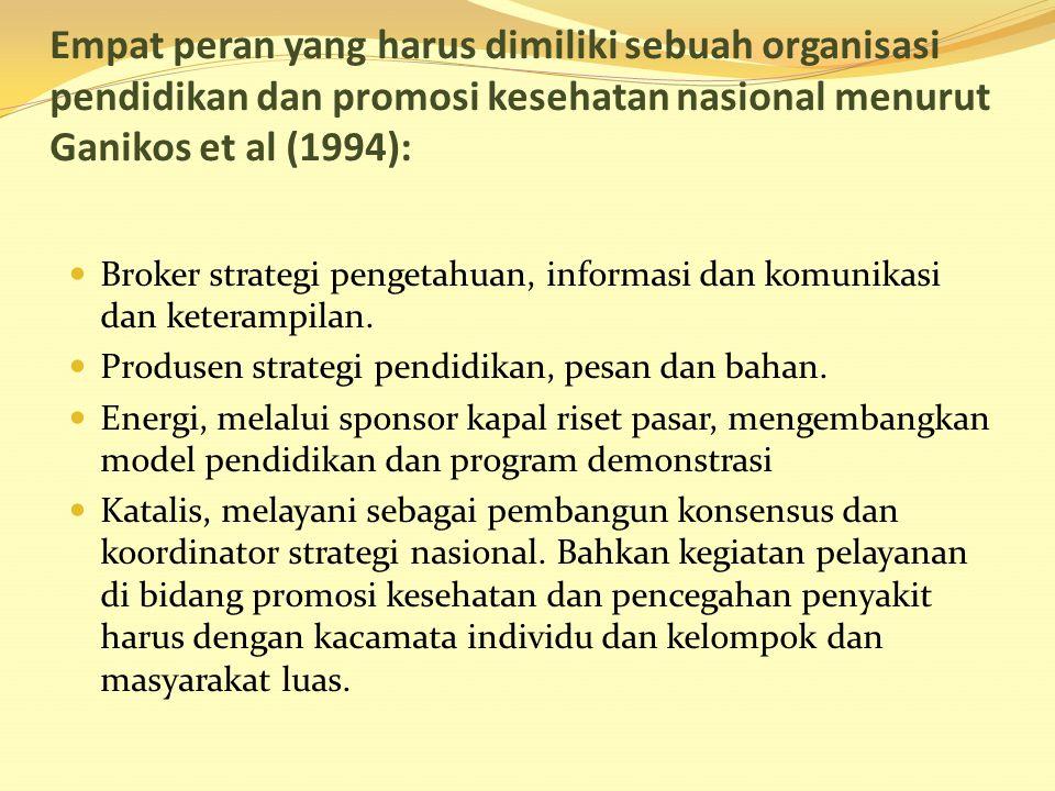 Empat peran yang harus dimiliki sebuah organisasi pendidikan dan promosi kesehatan nasional menurut Ganikos et al (1994): Broker strategi pengetahuan,