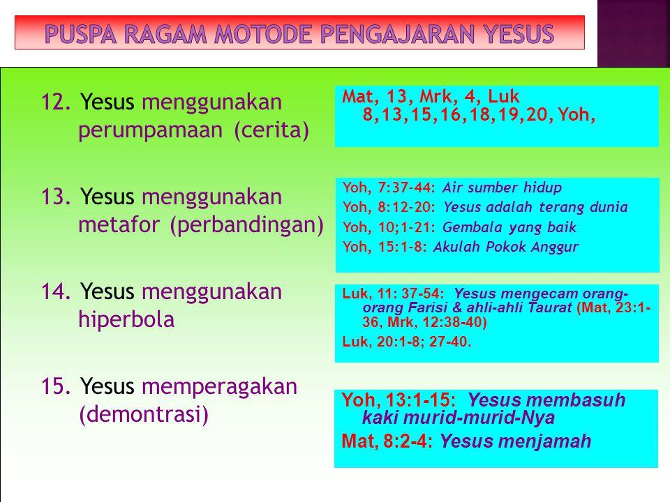 7. Yesus menggunakan alat peraga 8. Yesus berbicara lebih akrab & gamblang dgn kelompok murid-Nya 9. Yesus mengemukakan ucapan-ucapan penting yg menga