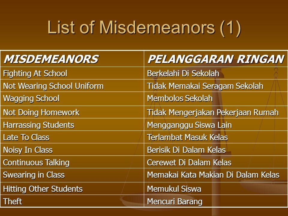 List of Misdemeanors (1) MISDEMEANORS PELANGGARAN RINGAN Fighting At School Berkelahi Di Sekolah Not Wearing School Uniform Tidak Memakai Seragam Seko