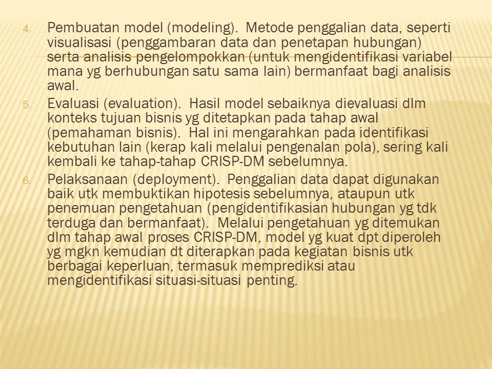 4.Pembuatan model (modeling).