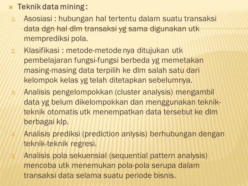  Teknik data mining : 1.