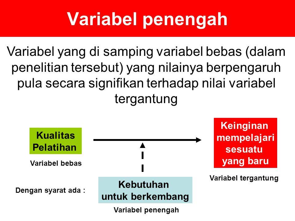 Variabel penengah Variabel yang di samping variabel bebas (dalam penelitian tersebut) yang nilainya berpengaruh pula secara signifikan terhadap nilai variabel tergantung Keinginan mempelajari sesuatu yang baru Kualitas Pelatihan Kebutuhan untuk berkembang Dengan syarat ada : Variabel bebas Variabel tergantung Variabel penengah