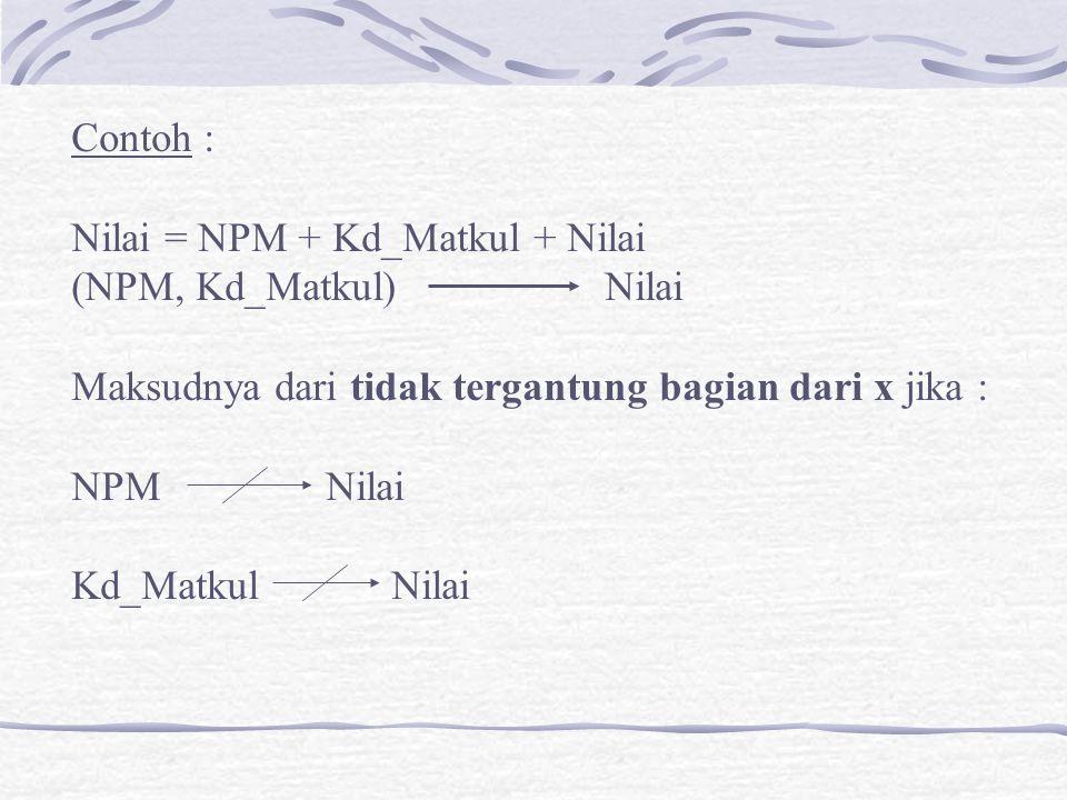Contoh : Nilai = NPM + Kd_Matkul + Nilai (NPM, Kd_Matkul)Nilai Maksudnya dari tidak tergantung bagian dari x jika : NPM Nilai Kd_MatkulNilai