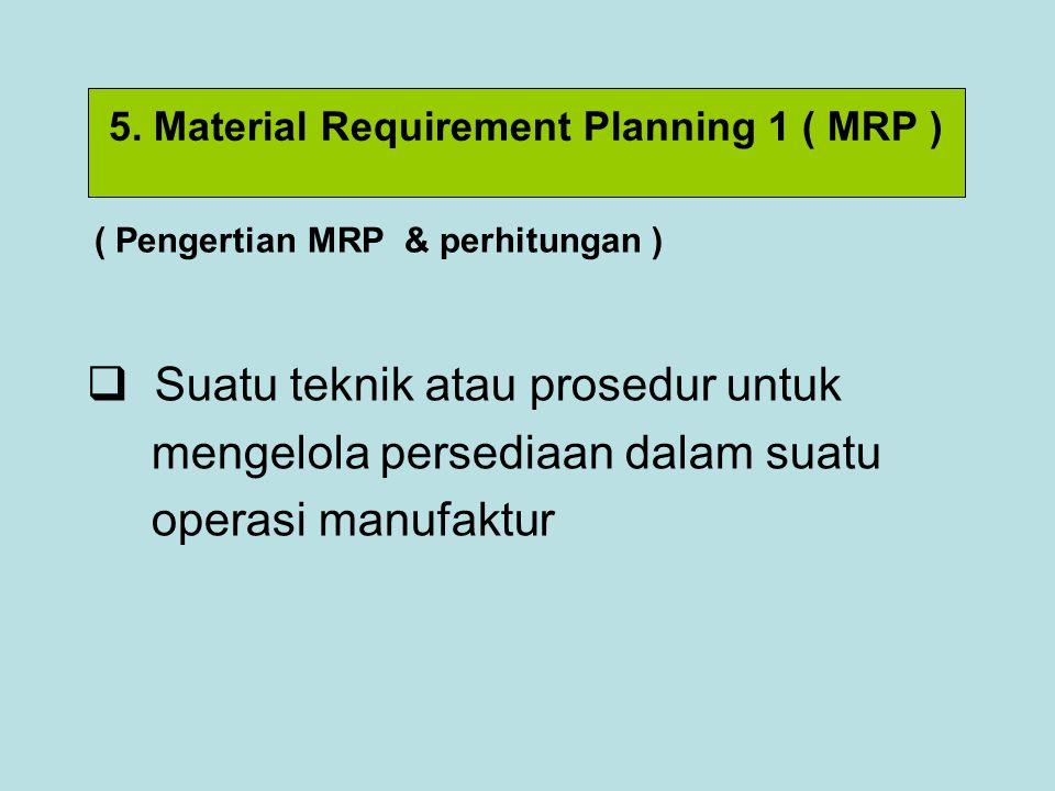 Dalam MRP, kebutuhan akan permintaan barang atau komponen dibagi menjadi 2 (dua) yaitu :  Permintaan Independen ( tidak bergantung ) Apabila kebutuhan / permintaan untuk item tersebut tidak tergantung dengan jumlah item yang lain.