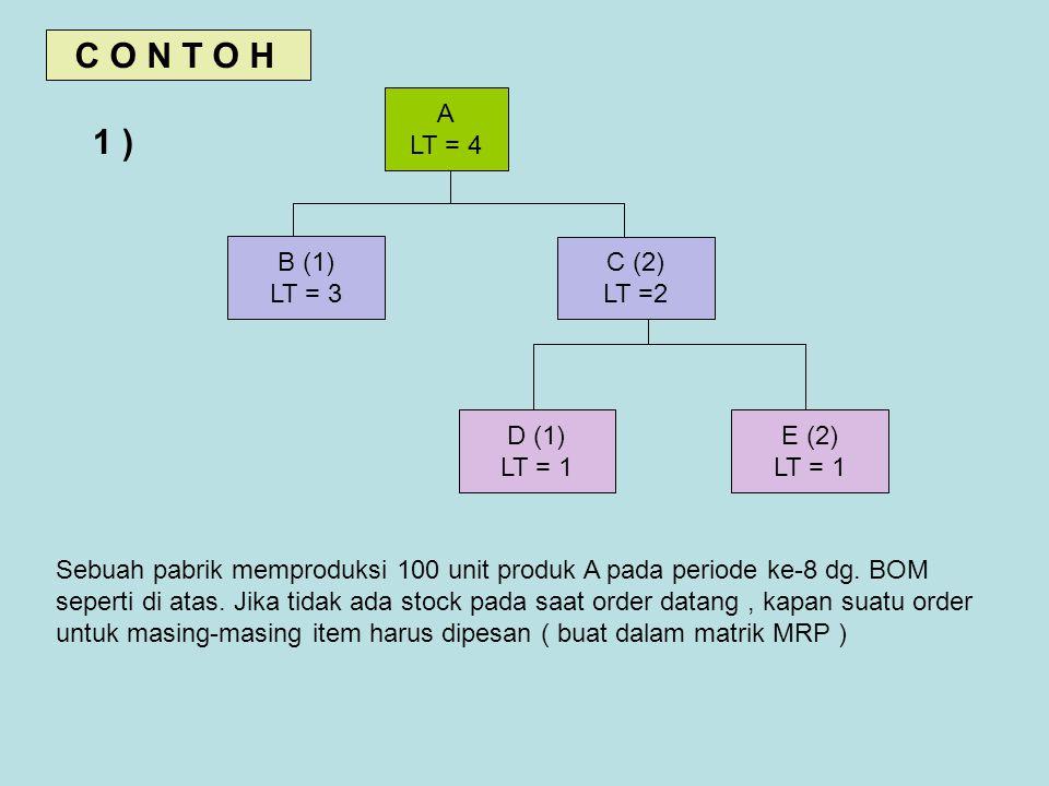 A LT = 4 C (2) LT =2 D (1) LT = 1 E (2) LT = 1 B (1) LT = 3 : Sebuah pabrik memproduksi 100 unit produk A pada periode ke-8 dg.