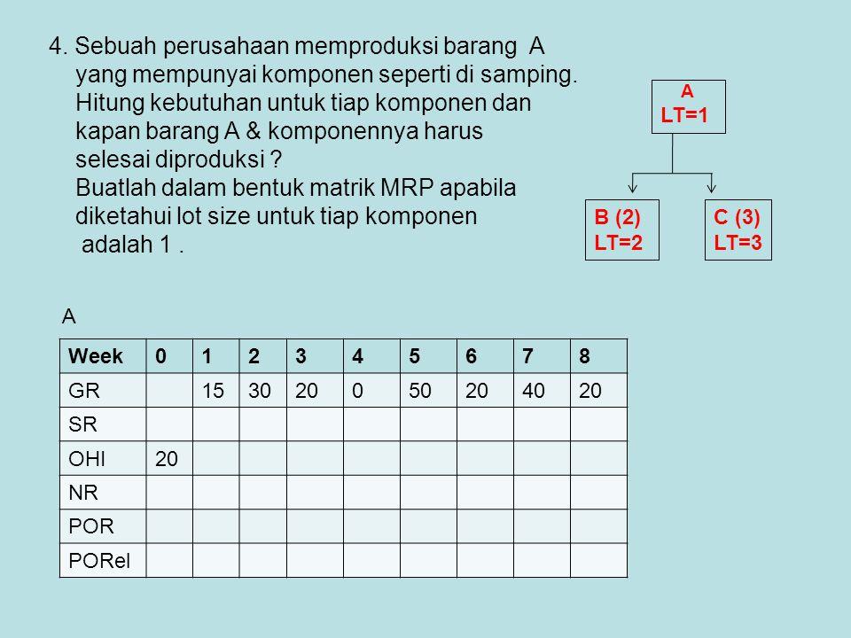 B (2) LT=2 C (3) LT=3 A LT=1 Week012345678 GR153020050204020 SR OHI20 NR POR PORel 4.