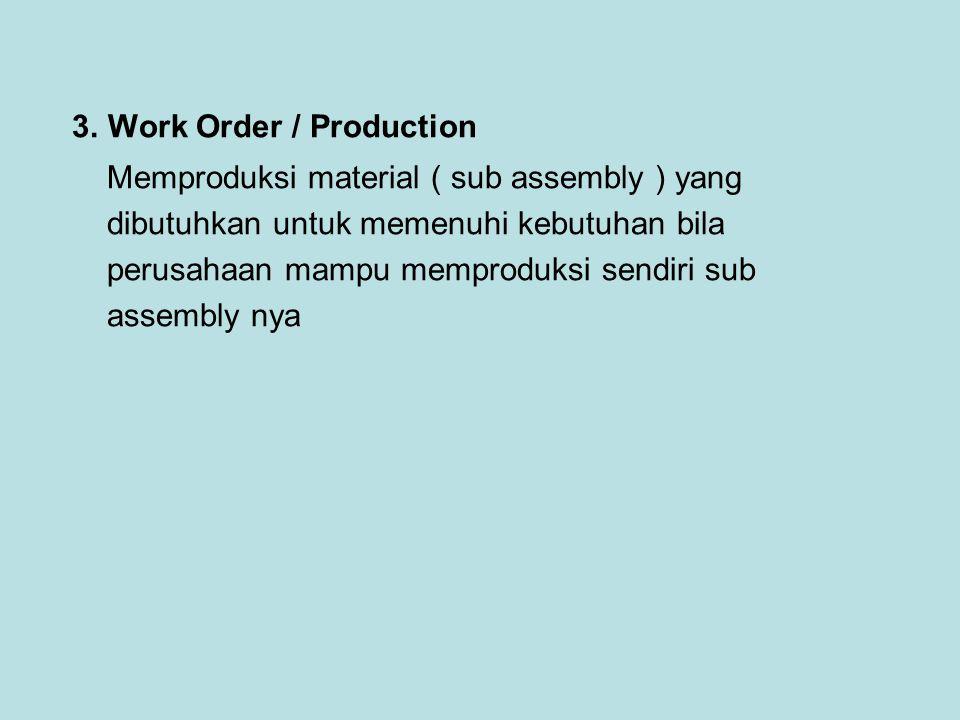 3. Work Order / Production Memproduksi material ( sub assembly ) yang dibutuhkan untuk memenuhi kebutuhan bila perusahaan mampu memproduksi sendiri su