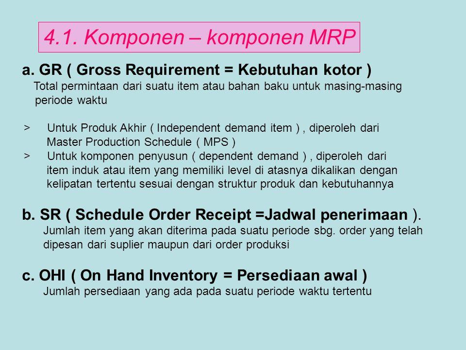 4.1.Komponen – komponen MRP a.