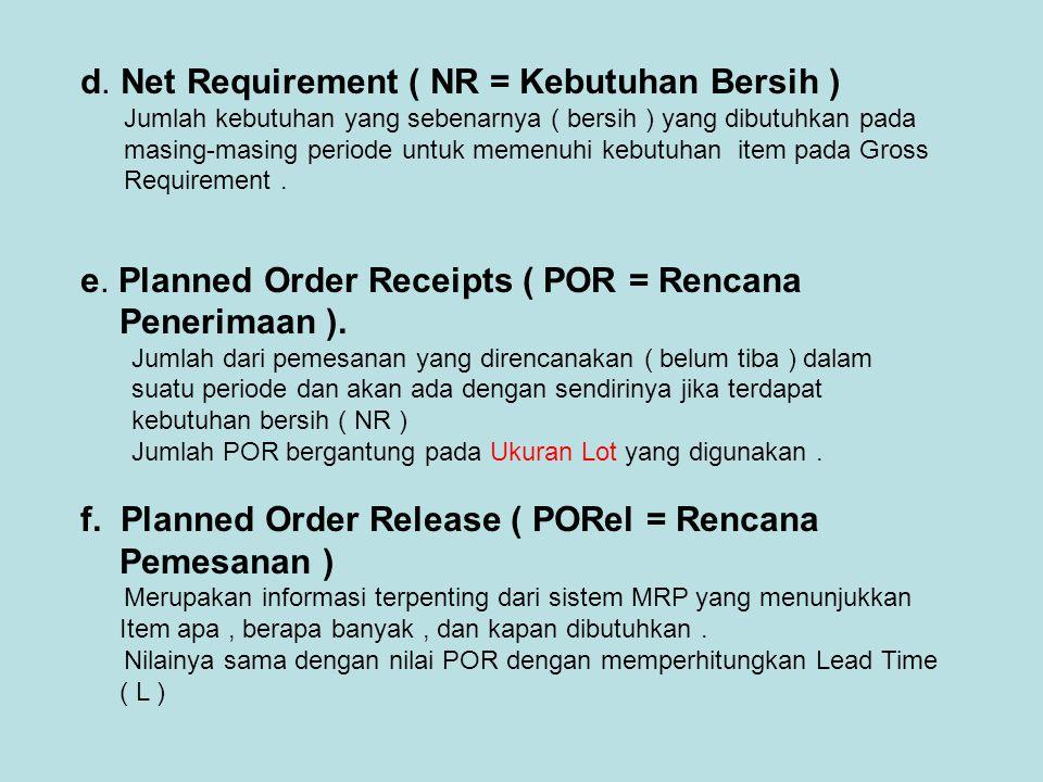d. Net Requirement ( NR = Kebutuhan Bersih ) Jumlah kebutuhan yang sebenarnya ( bersih ) yang dibutuhkan pada masing-masing periode untuk memenuhi keb