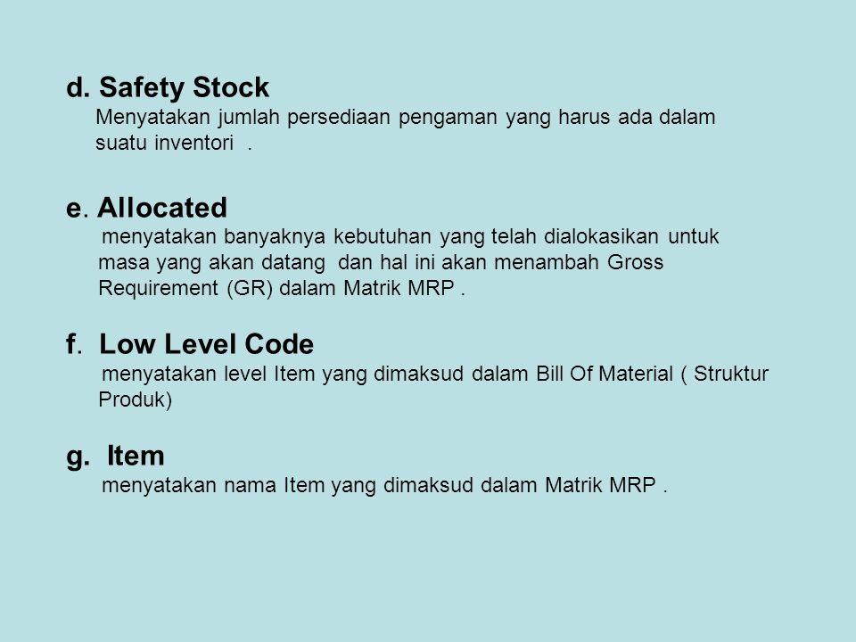 d.Safety Stock Menyatakan jumlah persediaan pengaman yang harus ada dalam suatu inventori.