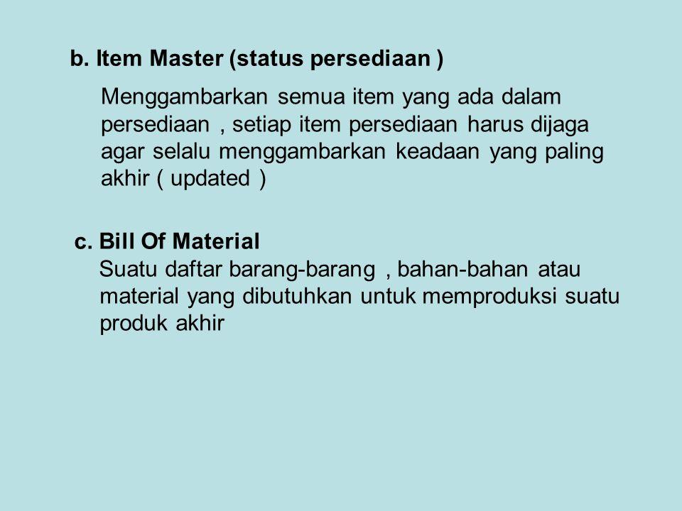 b. Item Master (status persediaan ) Menggambarkan semua item yang ada dalam persediaan, setiap item persediaan harus dijaga agar selalu menggambarkan