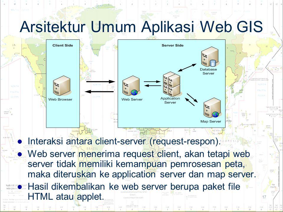 17 Arsitektur Umum Aplikasi Web GIS Interaksi antara client-server (request-respon). Interaksi antara client-server (request-respon). Web server mener