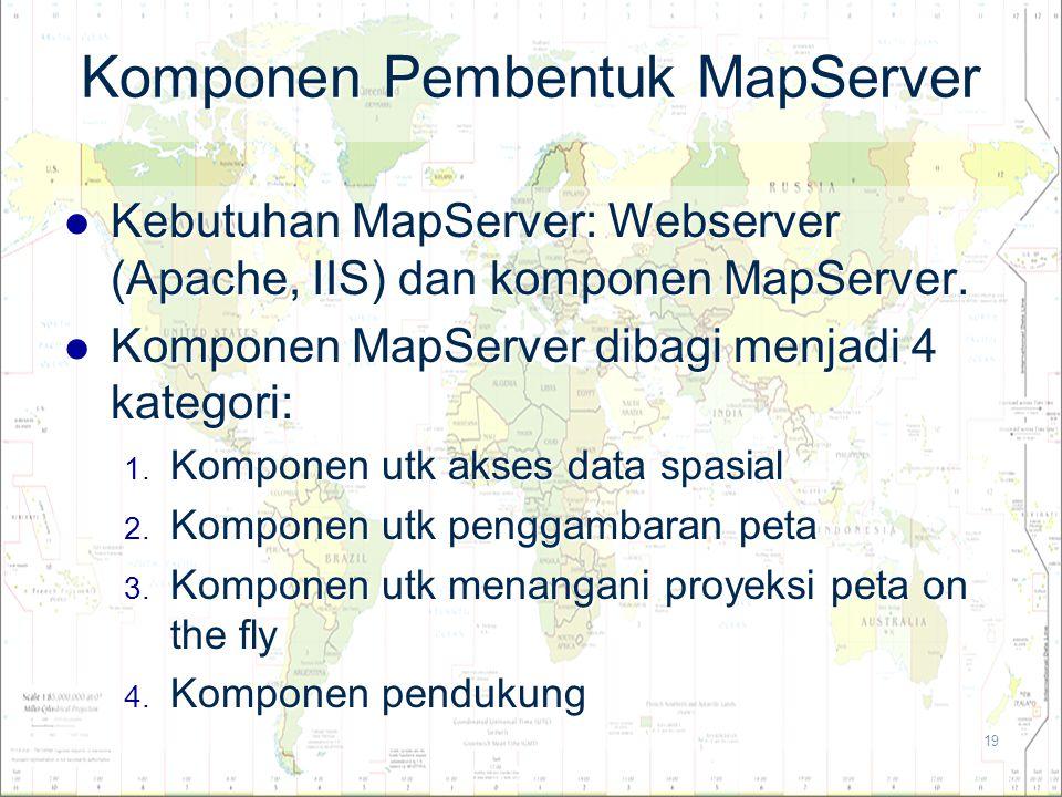 19 Komponen Pembentuk MapServer Kebutuhan MapServer: Webserver (Apache, IIS) dan komponen MapServer. Kebutuhan MapServer: Webserver (Apache, IIS) dan