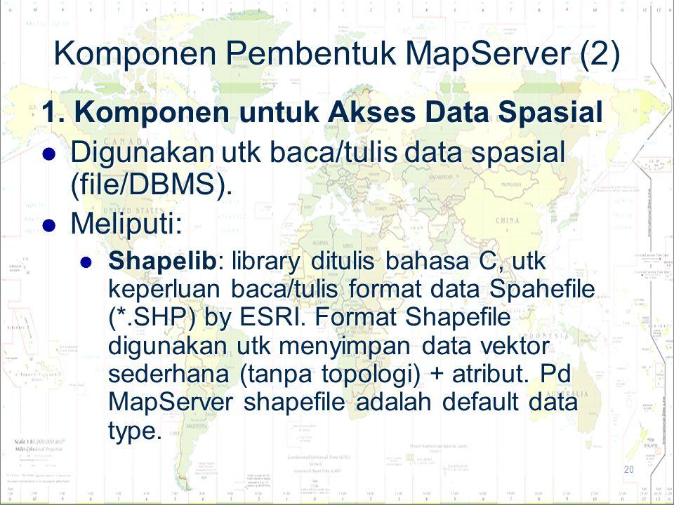 20 Komponen Pembentuk MapServer (2) 1. Komponen untuk Akses Data Spasial Digunakan utk baca/tulis data spasial (file/DBMS). Digunakan utk baca/tulis d