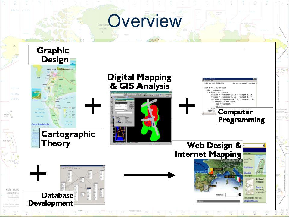 14 Fitur-Fitur Mapserver vector formats supported: ESRI shapefiles, PostGIS, ESRI ArcSDE and many others via OGR library.