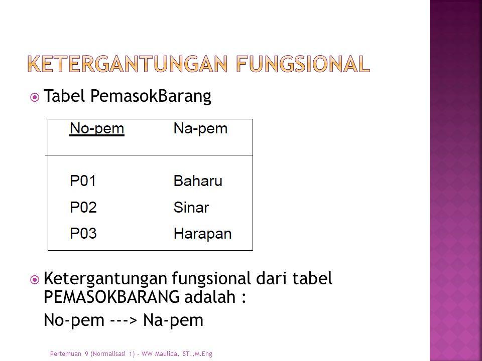  Tabel PemasokBarang  Ketergantungan fungsional dari tabel PEMASOKBARANG adalah : No-pem ---> Na-pem Pertemuan 9 (Normalisasi 1) - WW Maulida, ST.,M