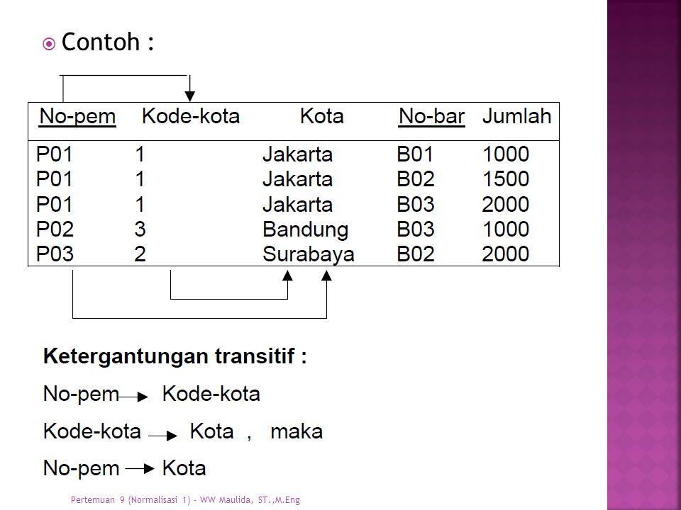  Data diuraikan dalam bentuk tabel, selanjutnya dianalisis berdasarkan persyaratan tertentu ke beberapa tingkat.
