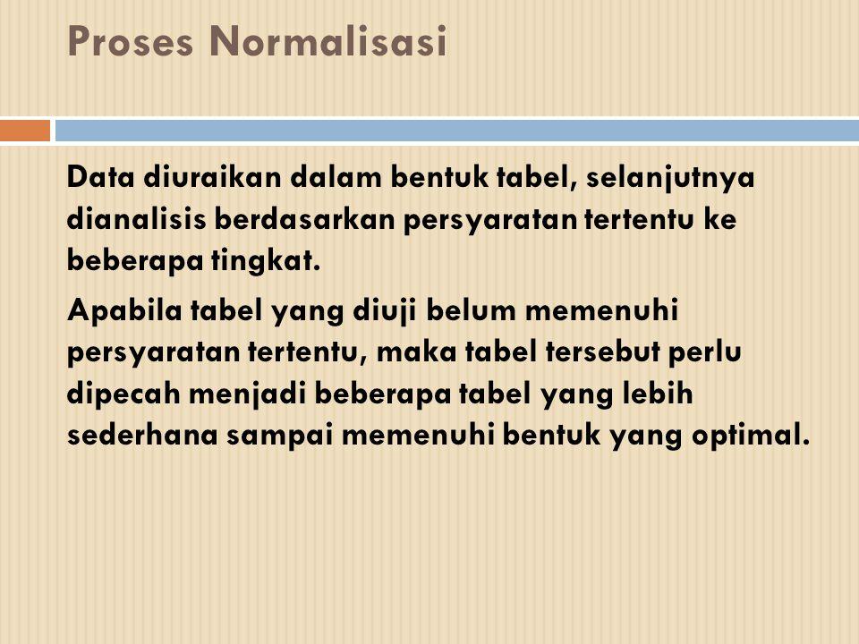 Tahapan Normalisasi  Bentuk Tidak Normal  Menghilangkan perulangan group  Bentuk Normal Pertama (1NF)  Menghilangkan ketergantungan sebagian  Bentuk Normal Kedua (2NF)  Menghilangkan ketergantungan transitif  Bentuk Normal Ketiga (3NF)  Menghilangkan anomali-anomali hasil dari  ketergantungan fungsional  Bentuk Normal Boyce-Codd (BCNF)  Menghilangkan Ketergantungan Multivalue  Bentuk Normal Keempat (4NF)  Menghilangkan anomali-anomali yang tersisa  Bentuk Normal Kelima
