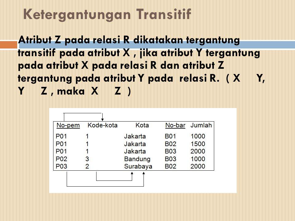 Bentuk Normal Kesatu (1NF) Suatu relasi dikatakan sudah memenuhi Bentuk Normal Kesatu bila setiap data bersifat atomik yaitu setiap irisan baris dan kolom hanya mempunyai satu nilai data