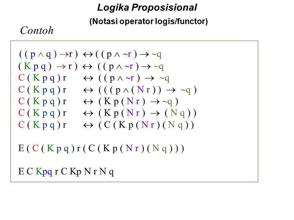 Logika Proposisional (Notasi operator logis/functor) Contoh ( ( p  q )  r )  ( ( p   r )   q ( K p q )  r )  ( ( p   r )   q C ( K p q )