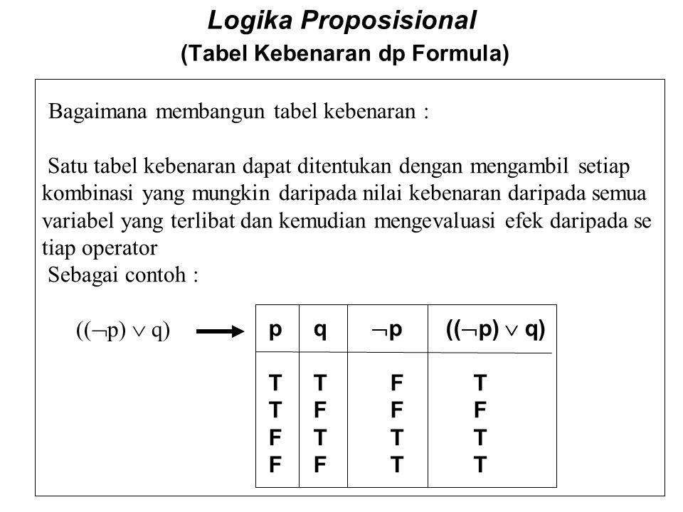 Logika Proposisional (Tabel Kebenaran dp Formula) Bagaimana membangun tabel kebenaran : Satu tabel kebenaran dapat ditentukan dengan mengambil setiap