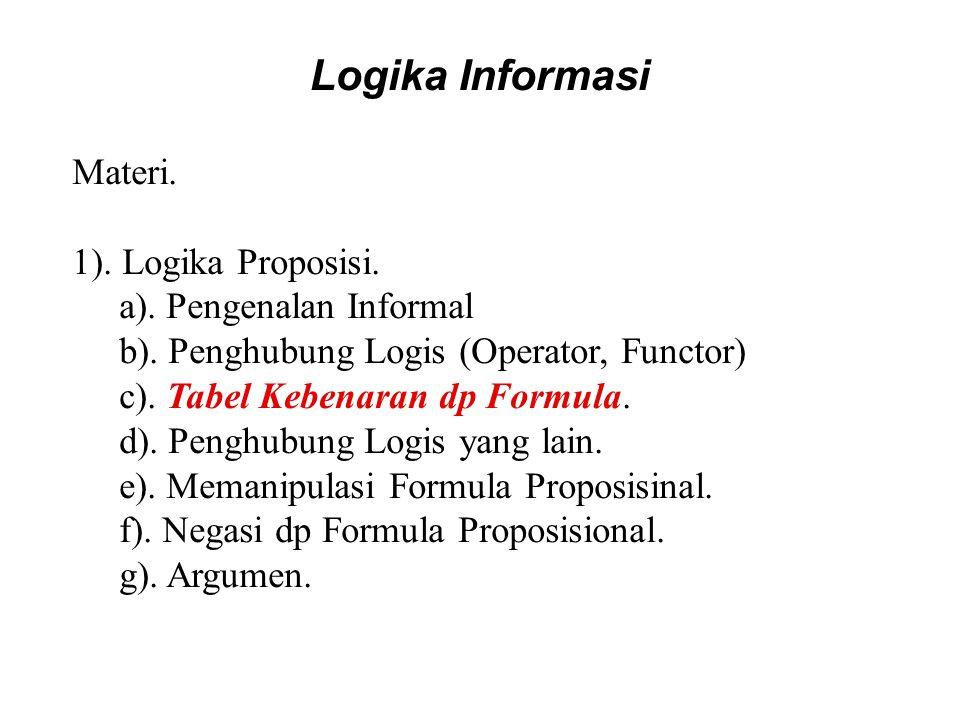 Logika Informasi Materi. 1). Logika Proposisi. a). Pengenalan Informal b). Penghubung Logis (Operator, Functor) c). Tabel Kebenaran dp Formula. d). Pe