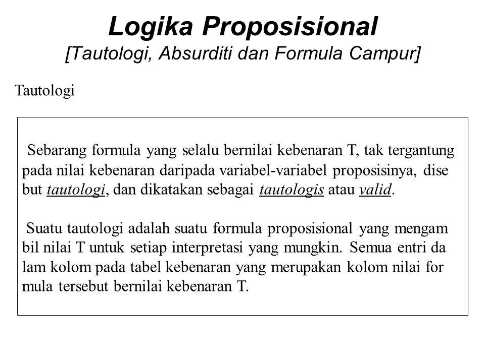 Logika Proposisional [Tautologi, Absurditi dan Formula Campur] Sebarang formula yang selalu bernilai kebenaran T, tak tergantung pada nilai kebenaran