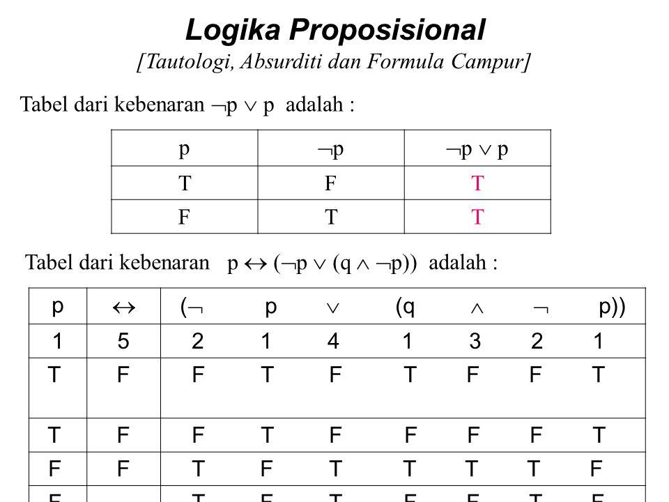 Logika Proposisional [Tautologi, Absurditi dan Formula Campur] Tabel dari kebenaran  p  p adalah : p pp  p  p TFT FTT Tabel dari kebenaran p  (