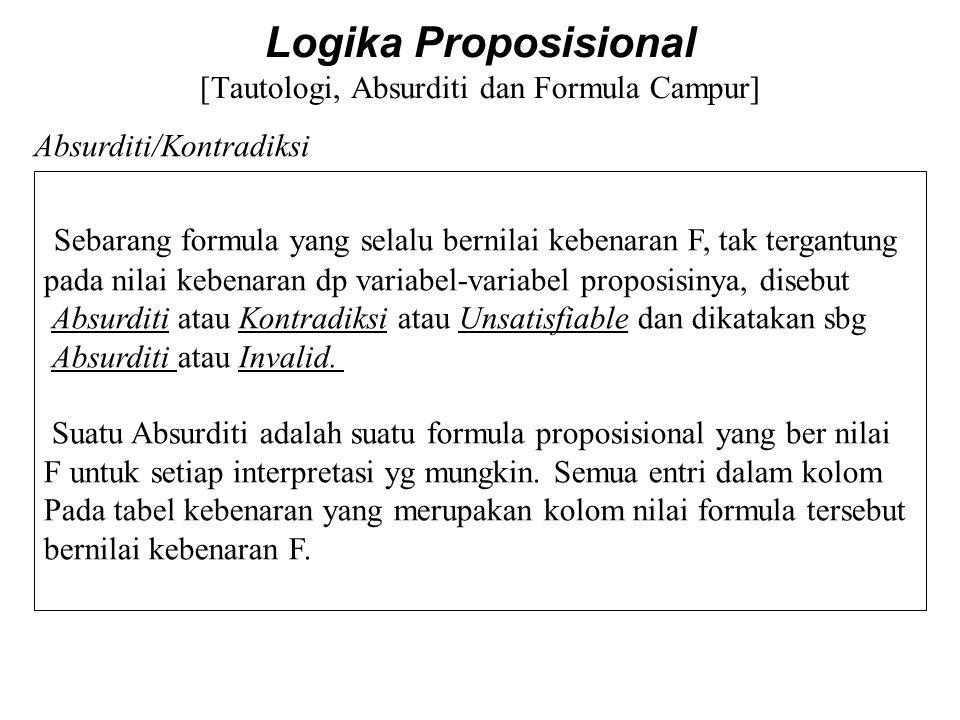 Logika Proposisional [Tautologi, Absurditi dan Formula Campur] Absurditi/Kontradiksi Sebarang formula yang selalu bernilai kebenaran F, tak tergantung
