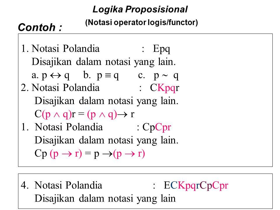 Logika Proposisional (Notasi operator logis/functor) 1. Notasi Polandia : Epq Disajikan dalam notasi yang lain. a. p  q b. p  q c. p  q 2. Notasi P
