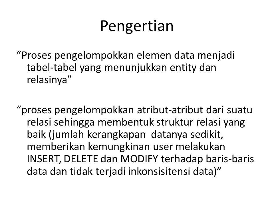 """Pengertian """"Proses pengelompokkan elemen data menjadi tabel-tabel yang menunjukkan entity dan relasinya"""" """"proses pengelompokkan atribut-atribut dari s"""