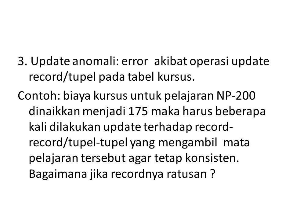 3. Update anomali: error akibat operasi update record/tupel pada tabel kursus. Contoh: biaya kursus untuk pelajaran NP-200 dinaikkan menjadi 175 maka
