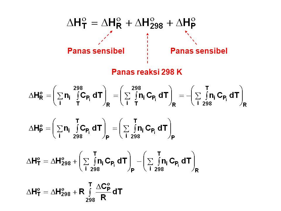 Panas sensibel Panas reaksi 298 K