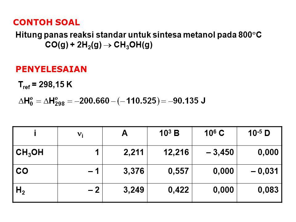CONTOH SOAL Hitung panas reaksi standar untuk sintesa metanol pada 800  C CO(g) + 2H 2 (g)  CH 3 OH(g) PENYELESAIAN T ref = 298,15 K i i A10 3 B10 6